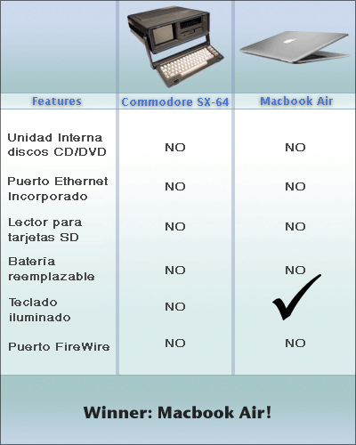 macbook-air-vs-commodore-chungo-1.png